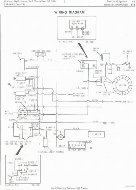 John deere 140 wiring diagram | Weekend Freedom Machines