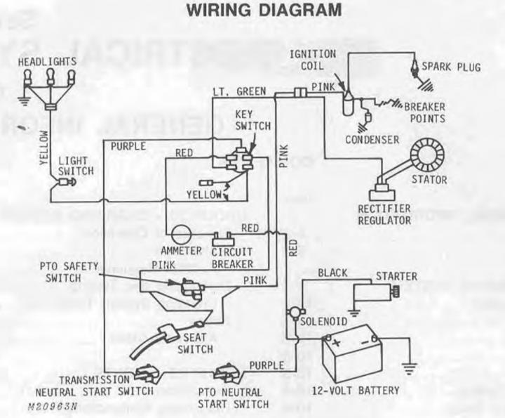 1973 112 wiring diagram needed.... help | Weekend Freedom Machines