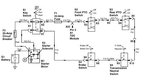 John Deere 112 Ignition Switch Wiring Diagram from www.wfmachines.com