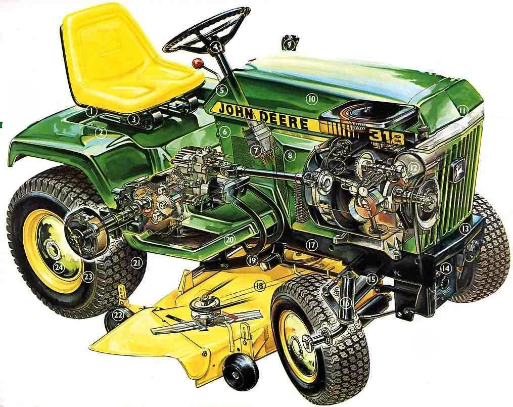 John Deere 312 Wiring Harness Data Diagram Online Lawn Tractor 300 Series Garden Tractors 2305